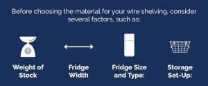 wire shelving factors
